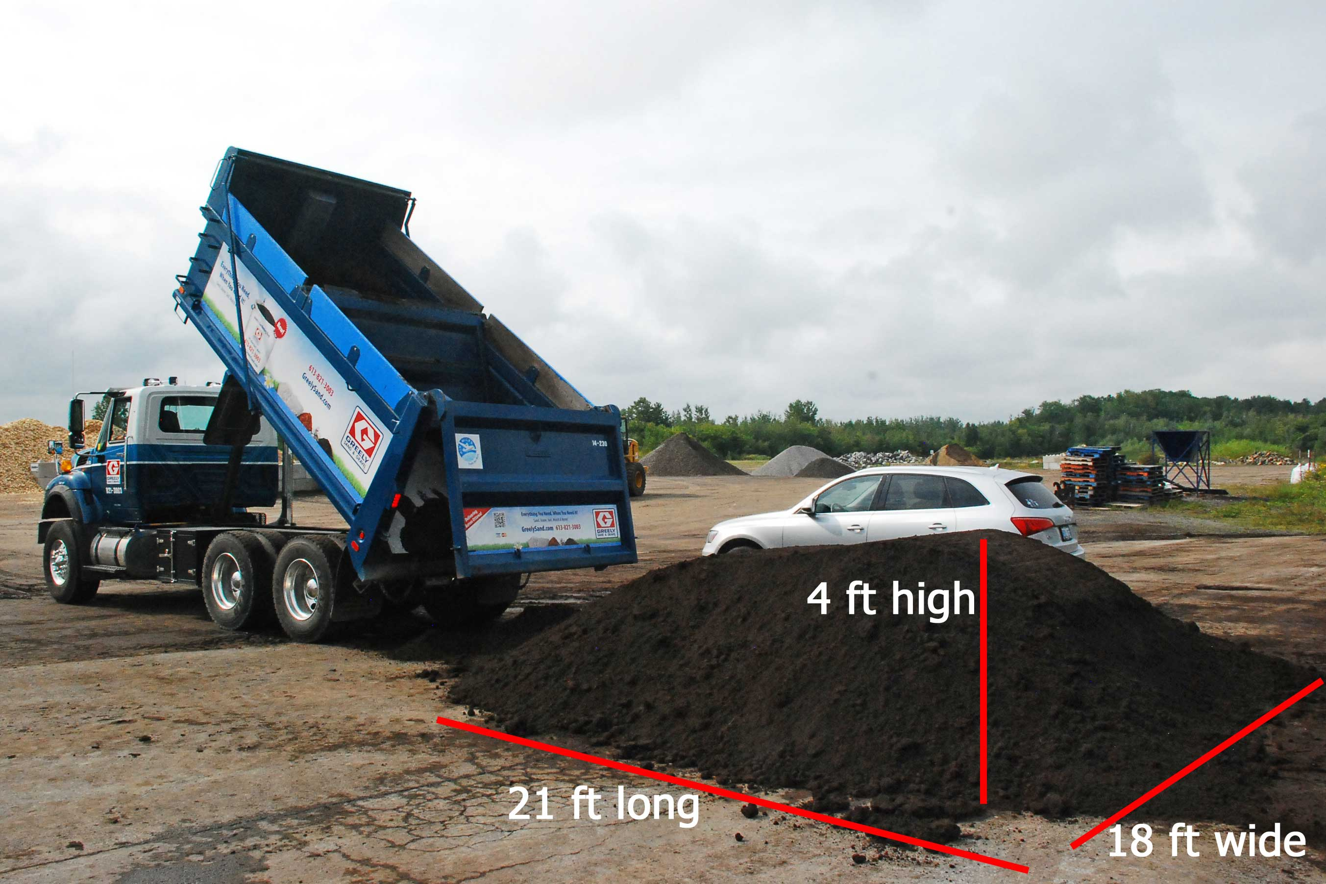 Soil Tandem Load With Dimensions