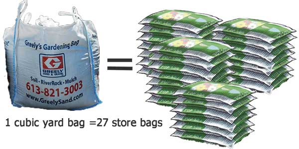 Cubic Yard Bags